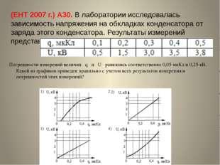 (ЕНТ 2007 г.) А30. В лаборатории исследовалась зависимость напряжения на обкл