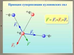 Закон Кулона Закон Кулона: Силы взаимодействия неподвижных зарядов прямо проп