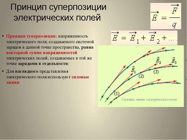 Принцип суперпозиции электрических полей Принцип суперпозиции: напряженность...