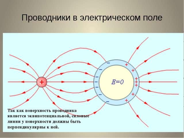 Проводники в электрическом поле Все внутренние области проводника, внесенного...