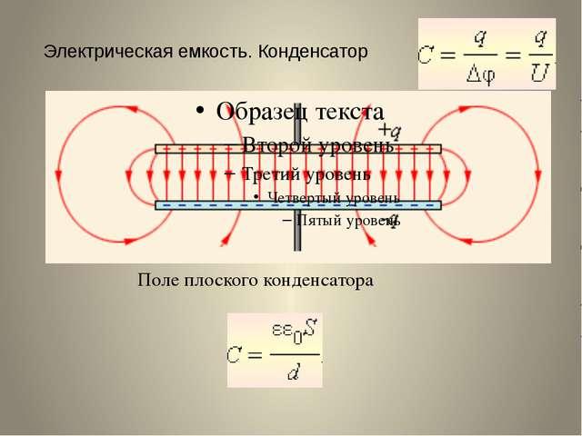 Электрическая емкость. Конденсатор Поле плоского конденсатора