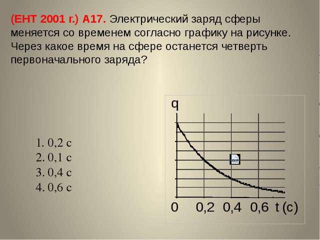 (ЕНТ 2001 г.) А17. Электрический заряд сферы меняется со временем согласно гр...