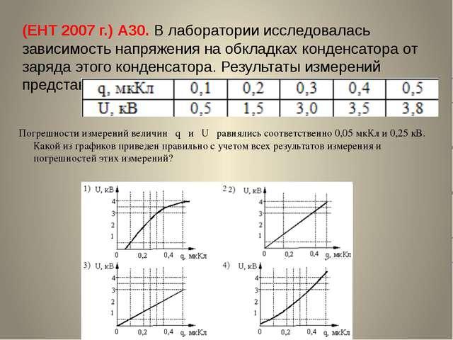(ЕНТ 2007 г.) А30. В лаборатории исследовалась зависимость напряжения на обкл...