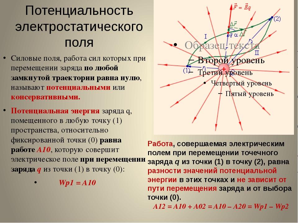Потенциальность электростатического поля Силовые поля, работа сил которых при...