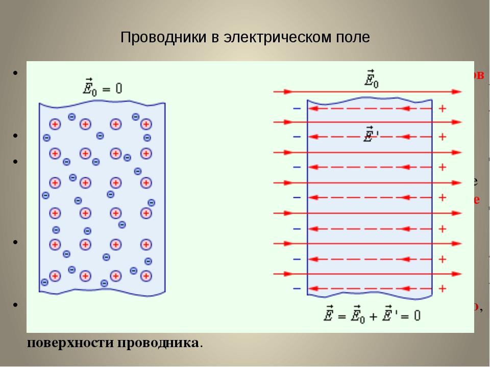 Проводники в электрическом поле Основная особенность проводников – наличие св...