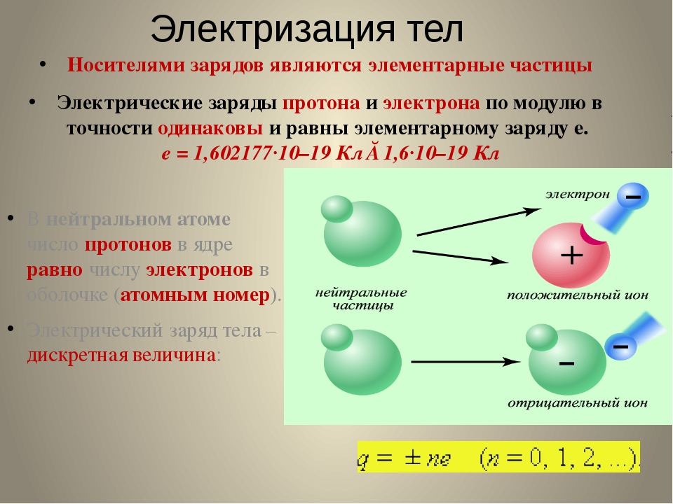 Электризация тел Носителями зарядов являются элементарные частицы Электрическ...