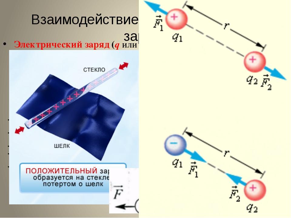Взаимодействие зарядов. Два вида заряда Электрический заряд (q или Q)– это фи...