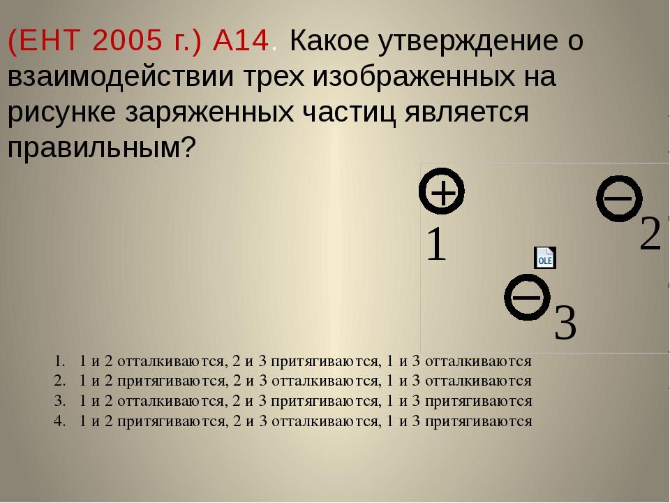 (ЕНТ 2005 г.) А14. Какое утверждение о взаимодействии трех изображенных на ри...