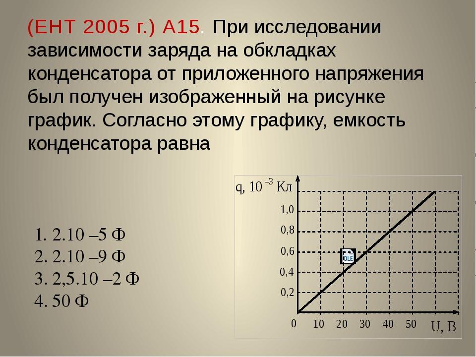 (ЕНТ 2005 г.) А15. При исследовании зависимости заряда на обкладках конденсат...