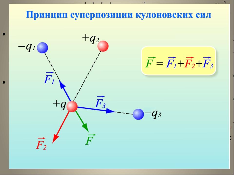 Закон Кулона Закон Кулона: Силы взаимодействия неподвижных зарядов прямо проп...