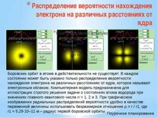 Атомные спектры Образование спектральных серий в атоме водорода. Поурочное пл