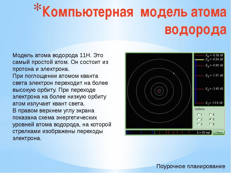 Компьютерная модель атома водорода Модель атома водорода 11Н. Это самый прост...
