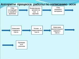 Си бор фффформулировка ССС Сбор ассоциаций и знаний по проблеме Формулировка