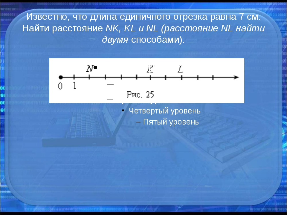Известно, что длина единичного отрезка равна 7 см. Найти расстояние NK, KL и...