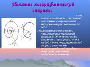 Понятие логарифмической спирали: Логарифмическая спираль – это линии в геомет