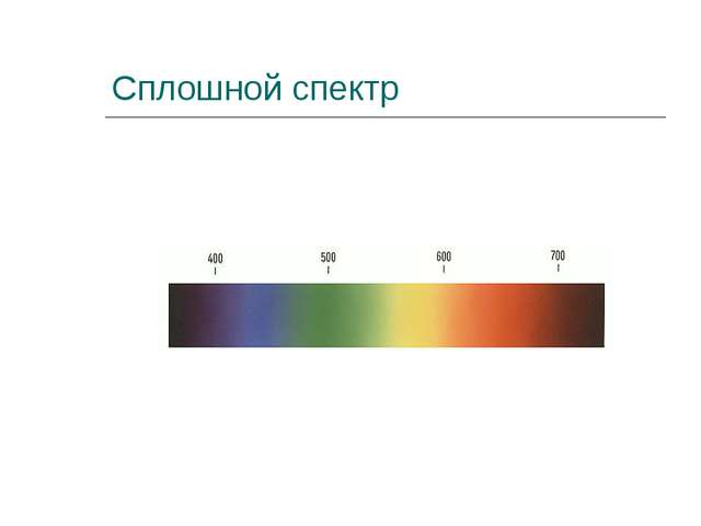Сплошной спектр