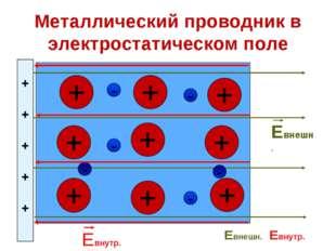 Металлический проводник в электростатическом поле Евнешн. Евнутр. Евнешн.= Ев
