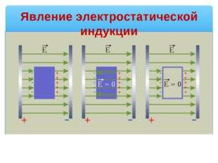 Явление электростатической индукции