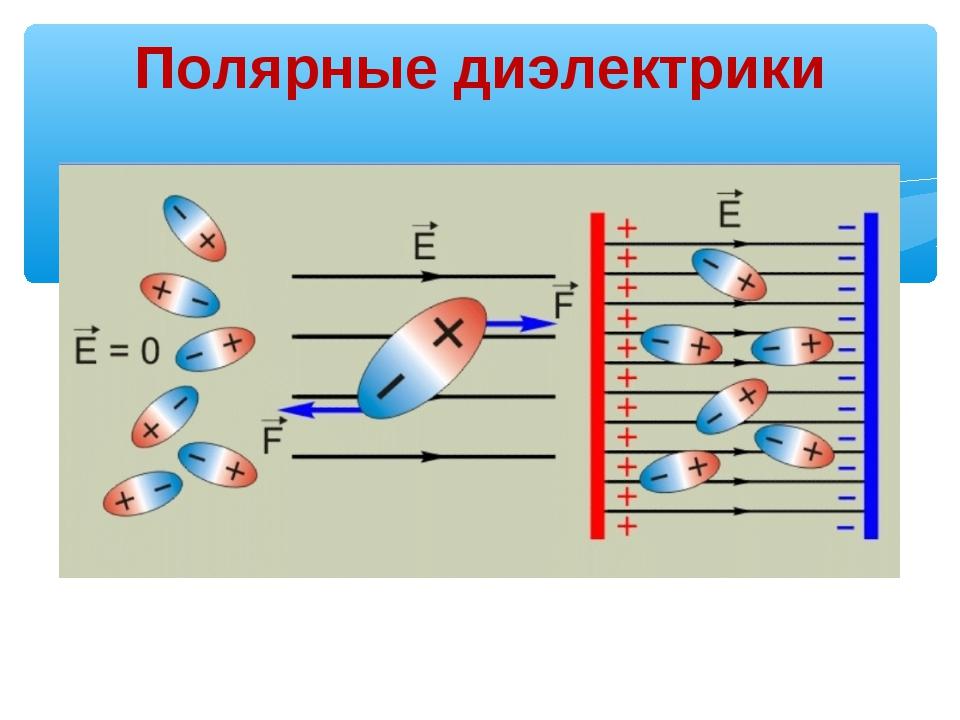 Полярные диэлектрики