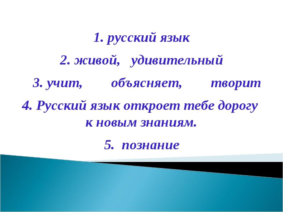 1. русский язык живой, удивительный 3. учит, объясняет, творит 4. Русский язы...