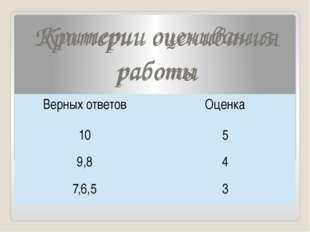 Критерии оценивания работы Критерии оценивания работы Верных ответов Оценка