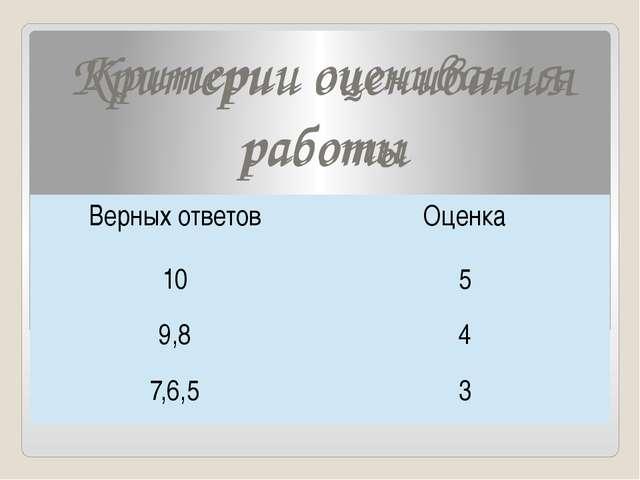 Критерии оценивания работы Критерии оценивания работы Верных ответов Оценка...
