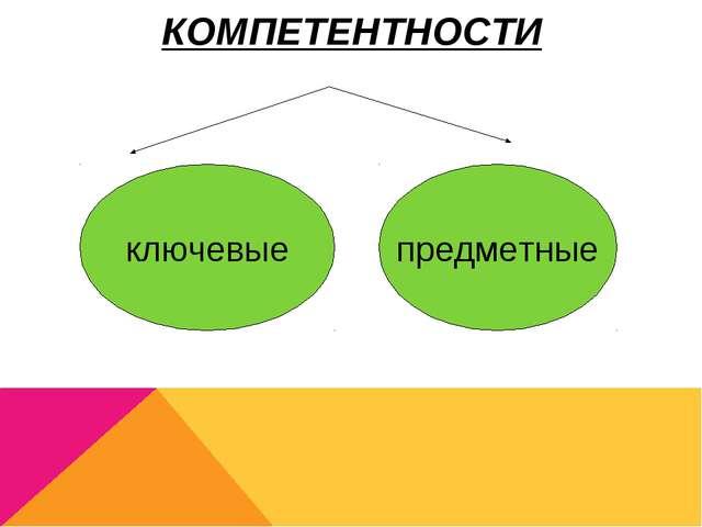 КОМПЕТЕНТНОСТИ ключевые предметные