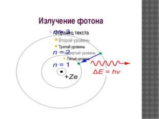Излучение фотона