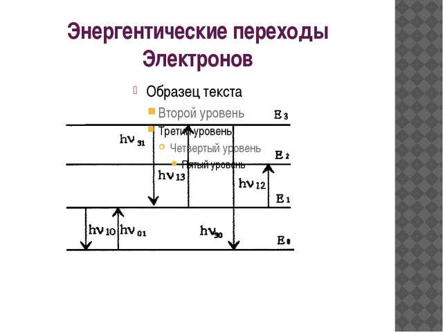 Энергентические переходы Электронов