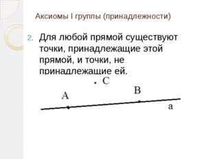 Аксиомы I группы (принадлежности) Для любой прямой существуют точки, принадле