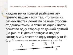 Аксиомы I группы (взаимного расположения точек на прямой) Каждая точка прямой