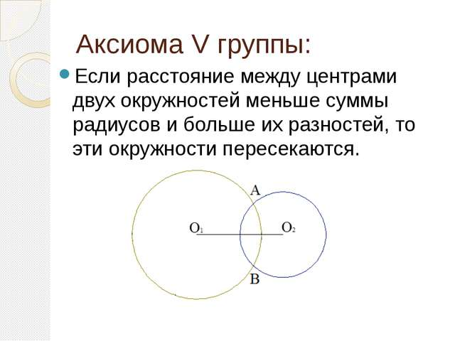 Аксиома V группы: Если расстояние между центрами двух окружностей меньше сумм...