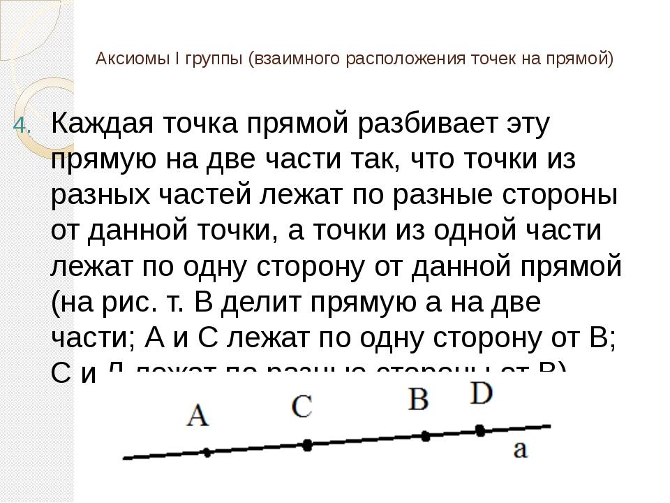 Аксиомы I группы (взаимного расположения точек на прямой) Каждая точка прямой...