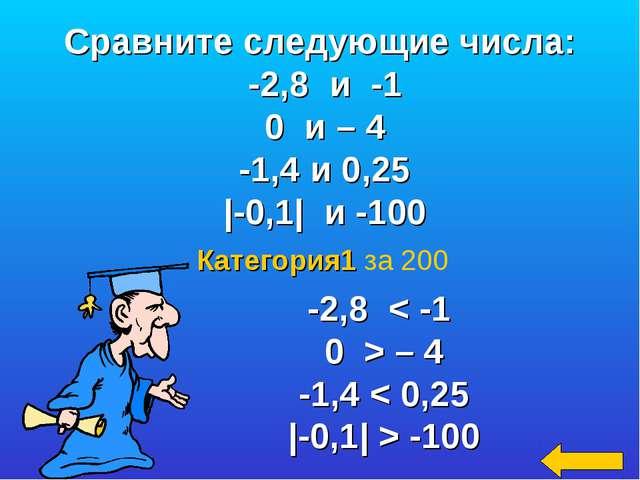 Категория1 за 200 -2,8 < -1 0 > – 4 -1,4 < 0,25 |-0,1| > -100 Сравните следую...
