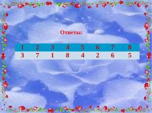 Ответы: 1 2 3 4 5 6 7 8 3 7 1 8 4 2 6 5