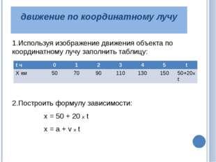 движение по координатному лучу 1.Используя изображение движения объекта по ко