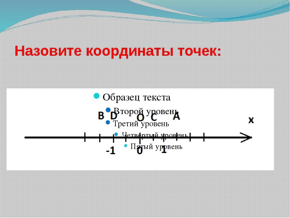 Назовите координаты точек: