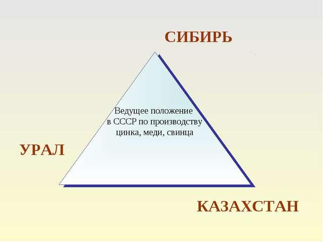 УРАЛ СИБИРЬ КАЗАХСТАН