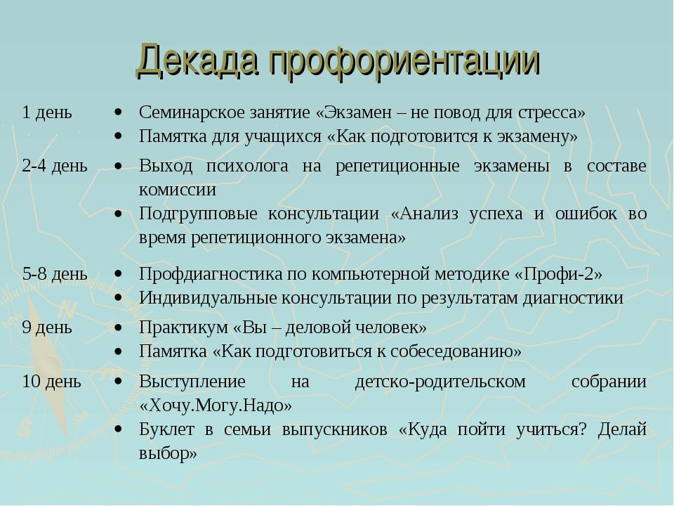 Декада профориентации 1 деньСеминарское занятие «Экзамен – не повод для стре...