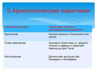 Работа с текстом 3.Археологические памятники Названиекультуры Территориягде б