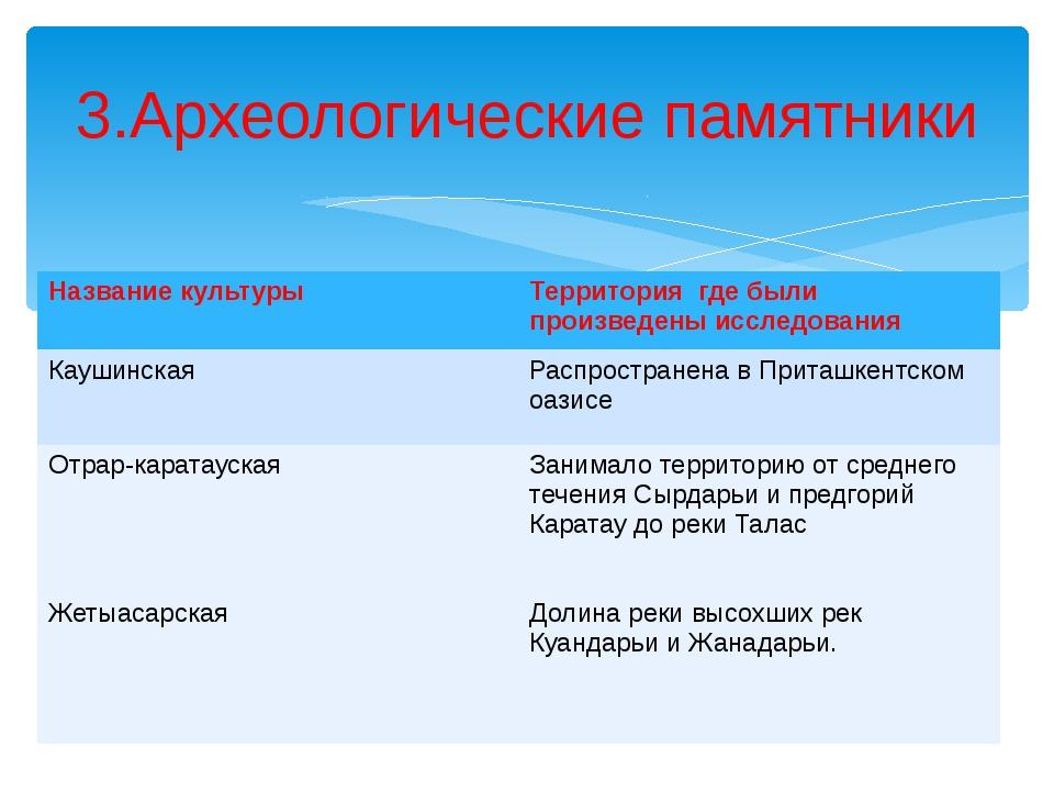 Работа с текстом 3.Археологические памятники Названиекультуры Территориягде б...