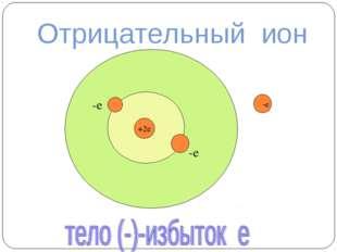 Отрицательный ион - +2е -е -е -е