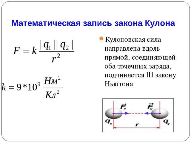 Математическая запись закона Кулона Кулоновская сила направлена вдоль прямой,...