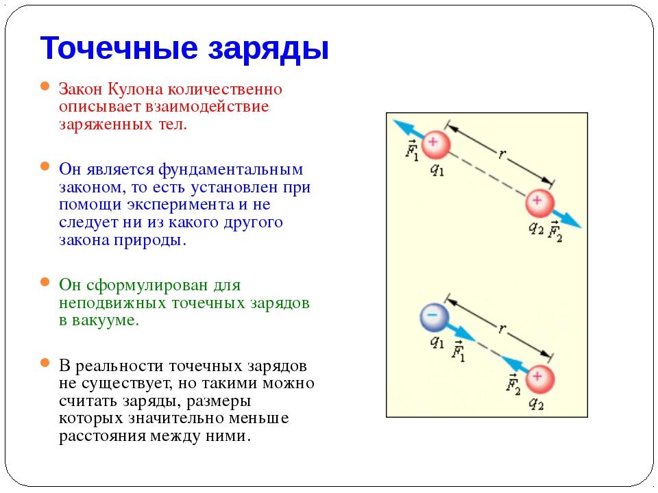 Точечные заряды Закон Кулона количественно описывает взаимодействие заряженны...