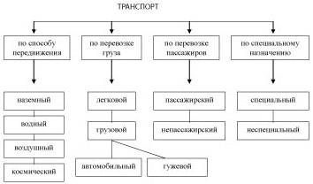 http://www.propaganda-bdd.ru/images/image/present/transp1.jpg