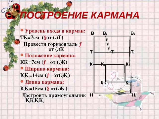 ПОСТРОЕНИЕ КАРМАНА Уровень входа в карман: ТК=7см (↓от (.)Т) Провести горизон...