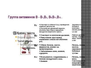 Группа витаминов В - В1,В2, В6,В11,В12… В В1 Участвует в обмене б,ж,у, провед