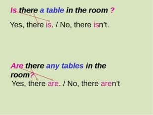 Is there a table in the room ? Yes, there is. / No, there isn't. Are there an