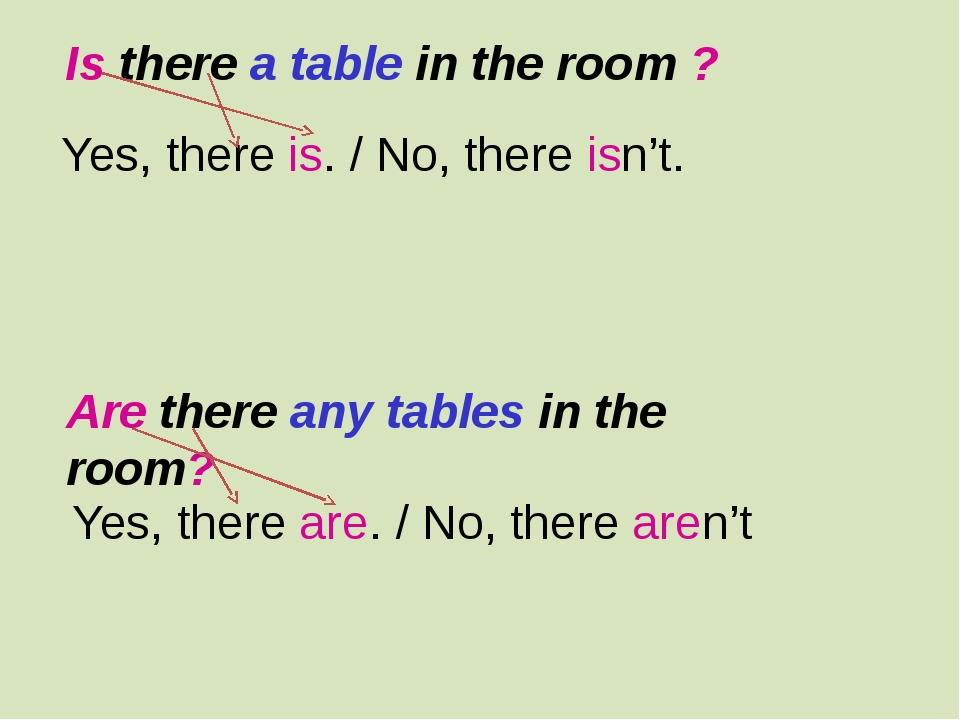 Is there a table in the room ? Yes, there is. / No, there isn't. Are there an...