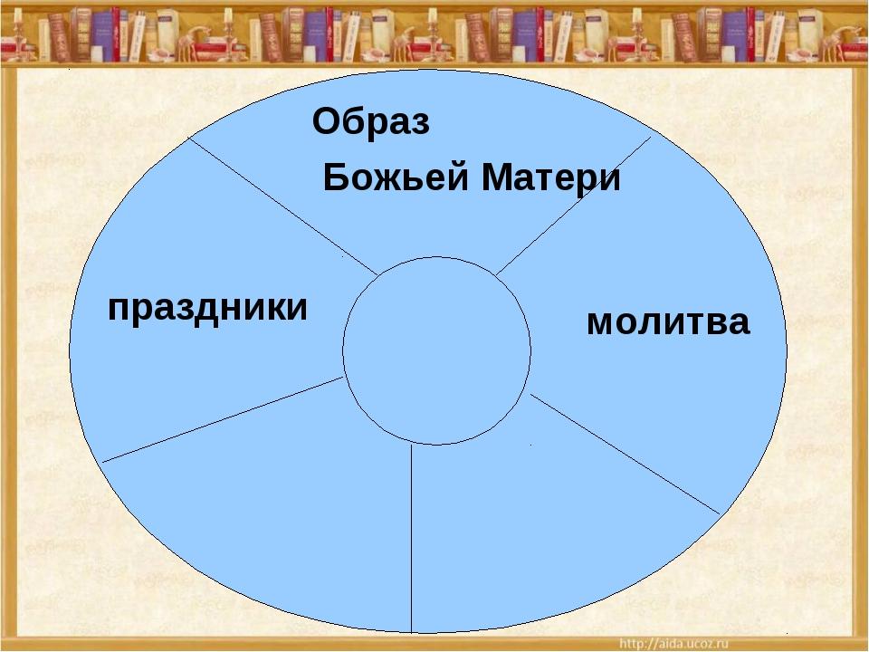 праздники Образ Божьей Матери молитва